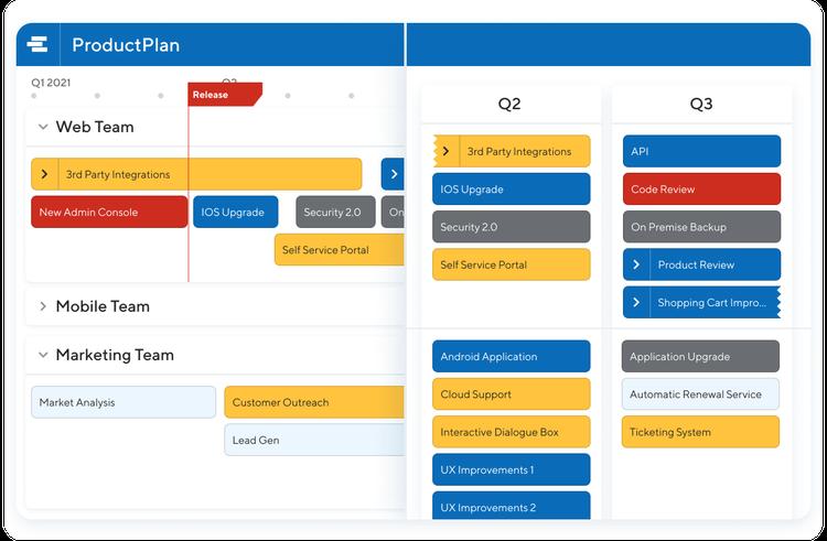 productplan features roadmaps