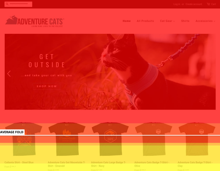 Adventure Cats online store heatmap