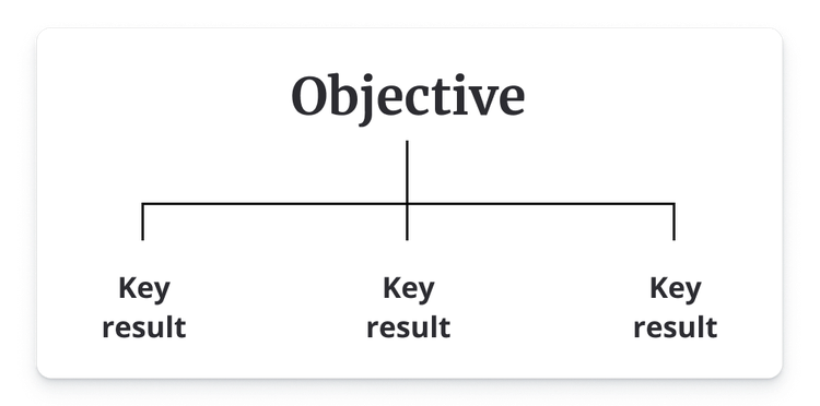 Blog-Objective.png