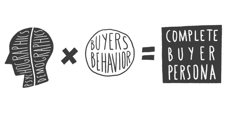 complete buyer persona