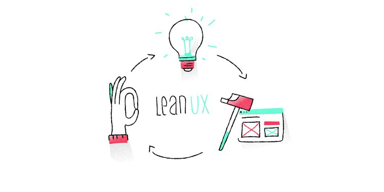 lean ux definition process and a detailed case study