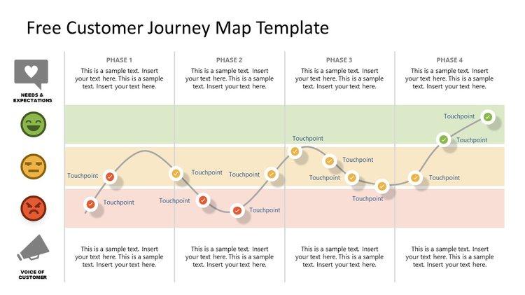 FF0324-02-free-customer-journey-template