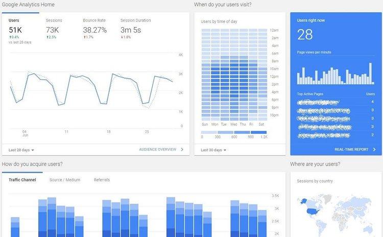 Google-Analytics-homepage-user-persona