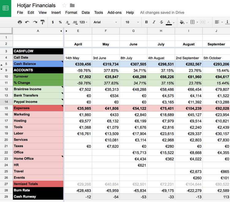 screenshot of a Hotjar spreadsheet