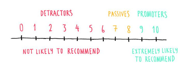 NPS-chart-1