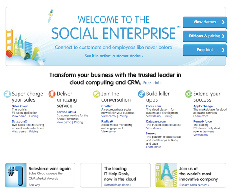 salesforce social enterprise
