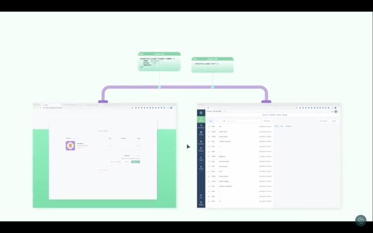 screenshot of Segment's dashboard
