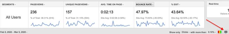 activate google analytics heatmap