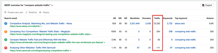 ahrefs-compare-website-traffic