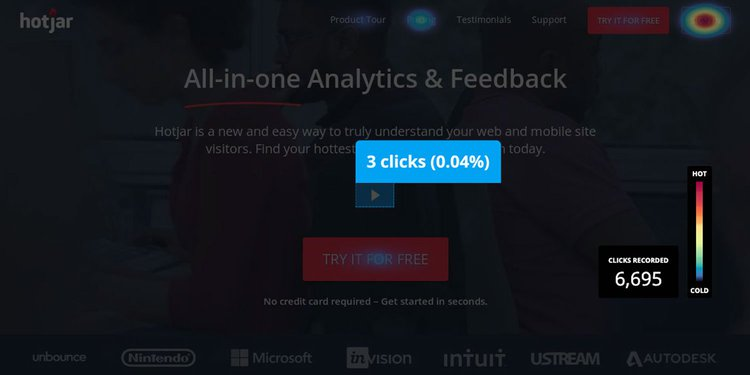 behavior-analytics-click-heatmap