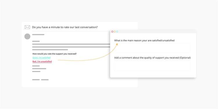 Visualization of Hotjar customer satisfaction survey question flow