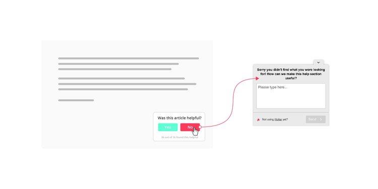 csat article on page survey flow