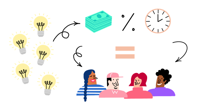 cost of delay analysis for product teams