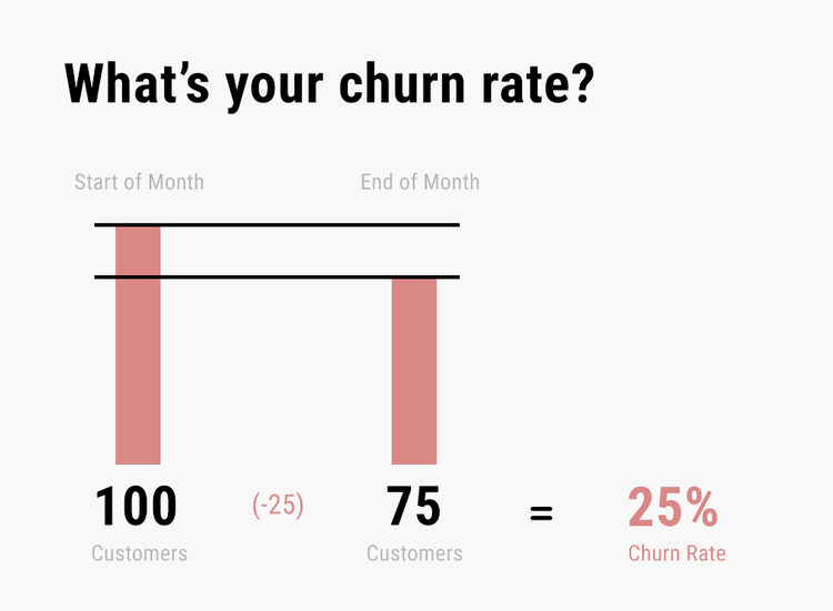 churn-diagram-1