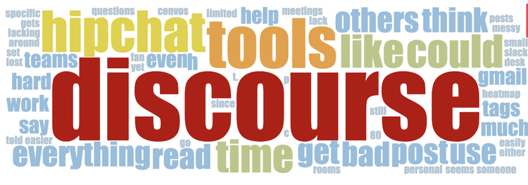 collaboration survey wordcloud 2