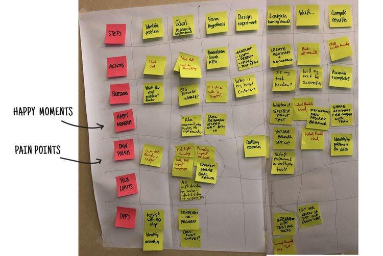customer-journey-map-empathy