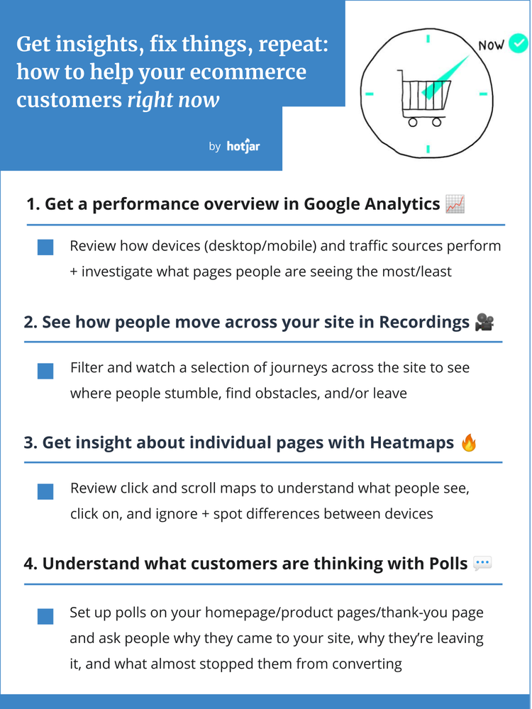 ecommerce checklist for business during covid19