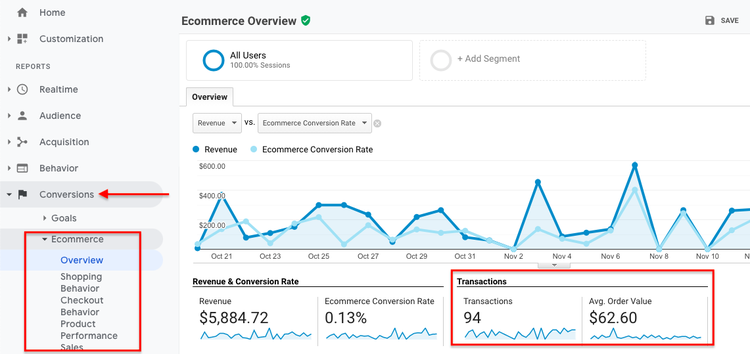 ecommerce-overview-google-analytics-transactions