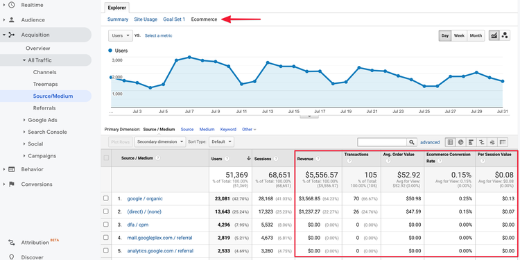 ecommerce-tab-google-analytics.png