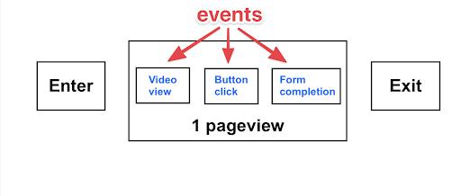 events-in-google-analytics