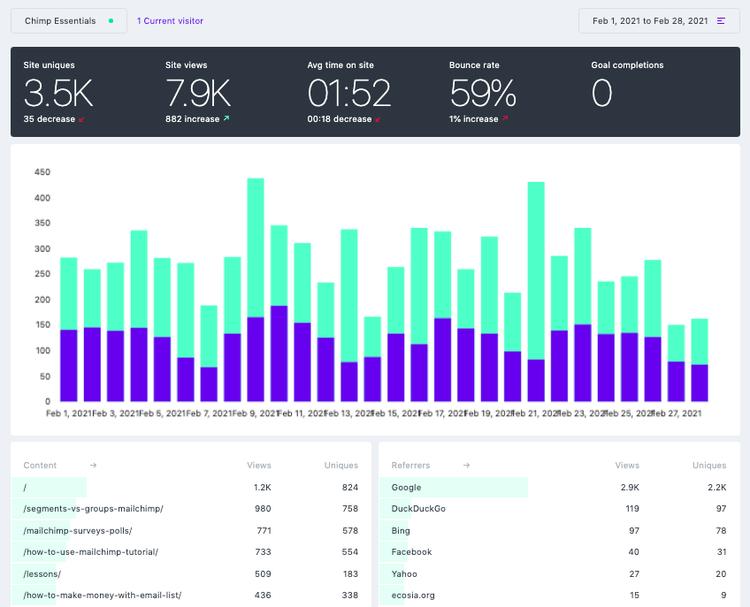 fathom-analytics-dashboard.png