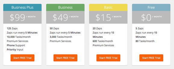 zapier_pricing