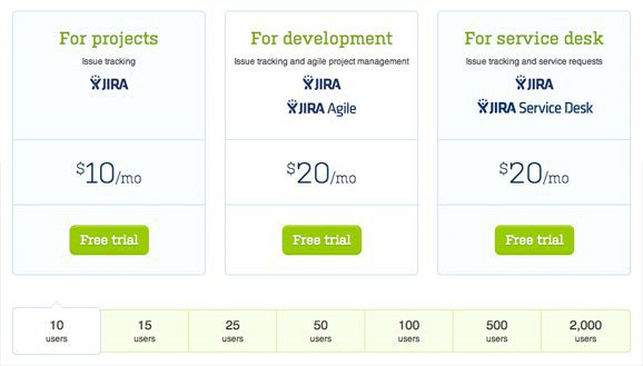 atlassian_pricing