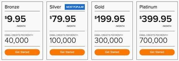 sendgrid pricing