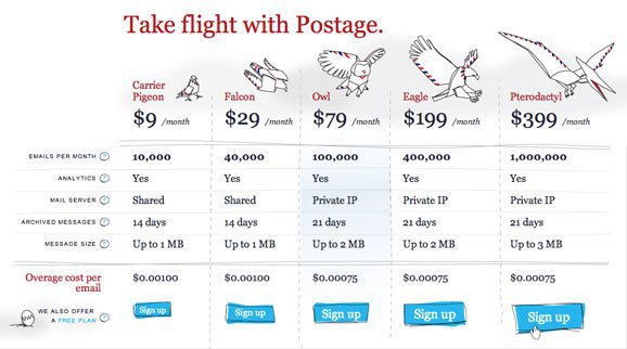 postageapp_pricing