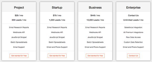 stacklead_pricing