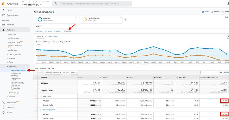 google-analytics-audience-behavior-revenue-new-returning