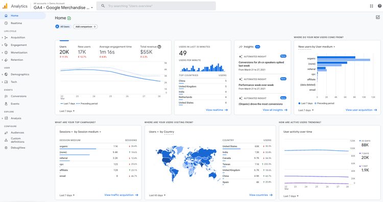 google-analytics-dashboard-ga4.png