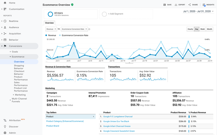 google-analytics-ecommerce-overview-report.png