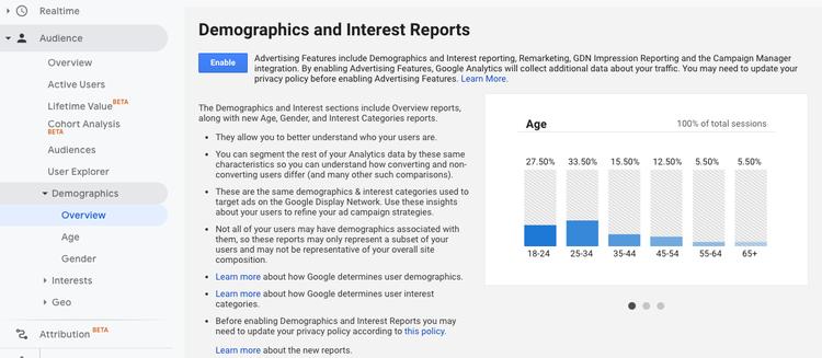 google analytics enable demographic interest reports
