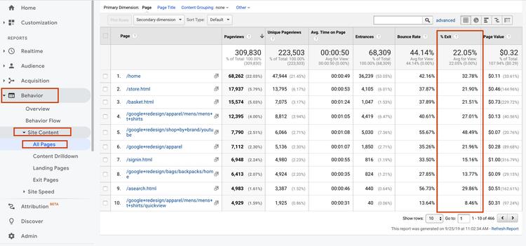 google analytics exit rate column