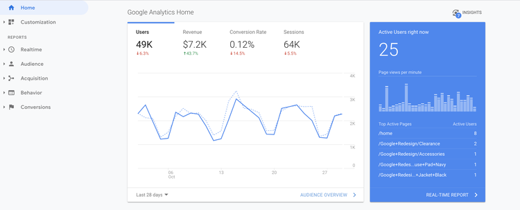 google-analytics-home-users