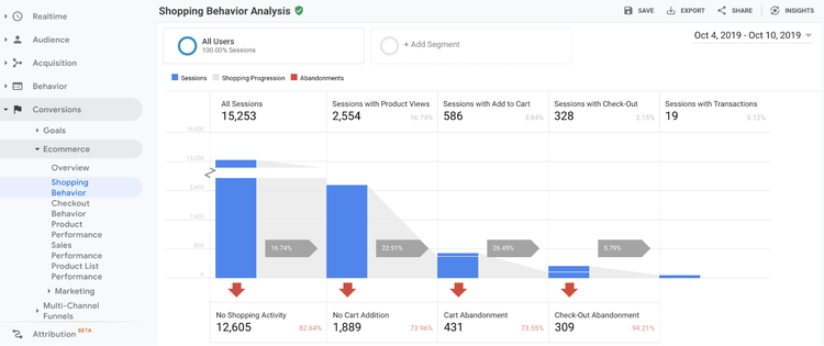 google-analytics-report.width-750