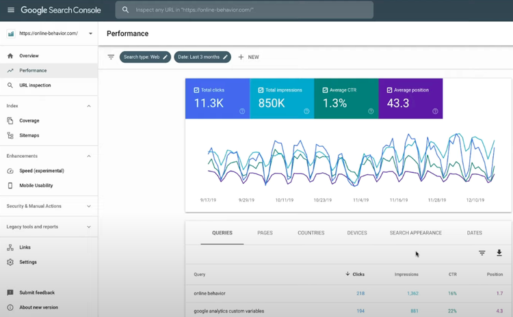 google search console is a free web optimization tool