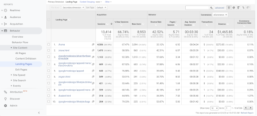 Behavior > Site Content > Landing Pages report in Google Analytics