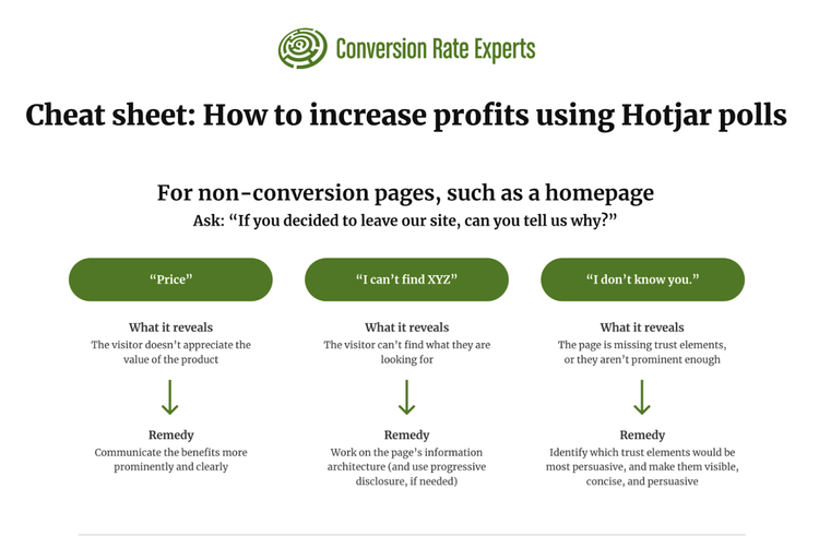 screenshot from Conversion Rate Experts website