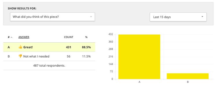 hotjar-poll-results-trends