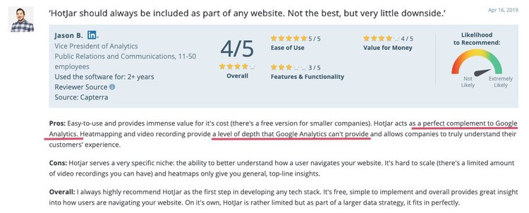 hotjar is the best complement to Google Analytics