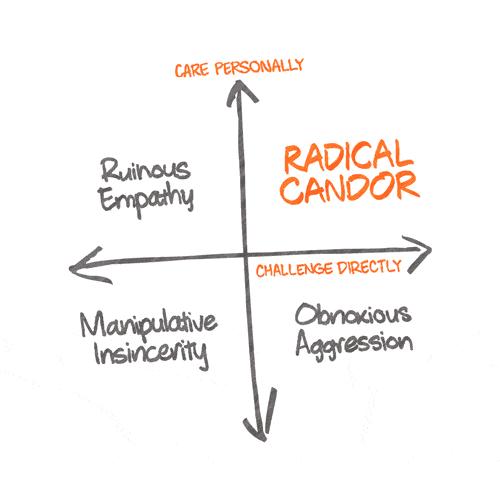 radical-candor-grid.gif