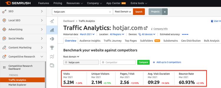 semrush-free-traffic-analytics-report
