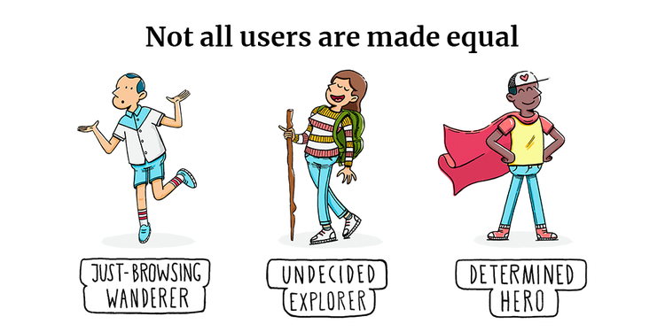graphic depicting 3 types of website users