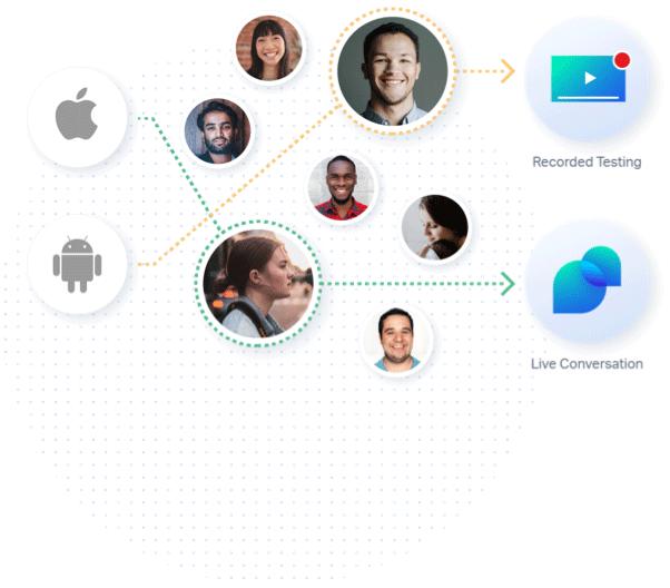 usertesting-platform