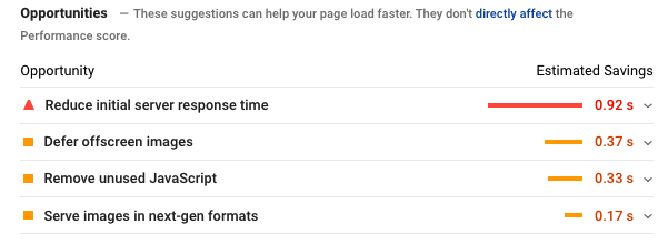 Speed improvement suggestions from Google PageSpeed Insights