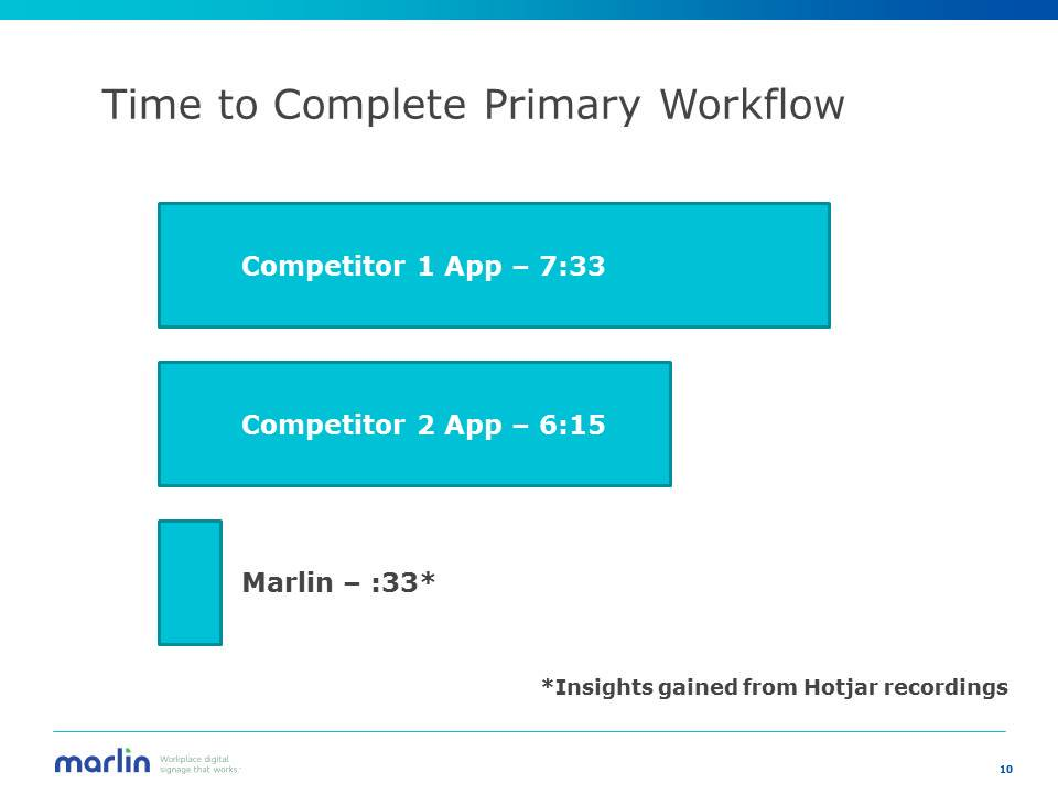 Marlin Workflow Slide