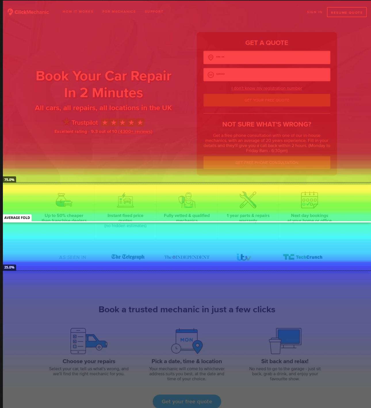clickmechanic-hotjar-heatmap