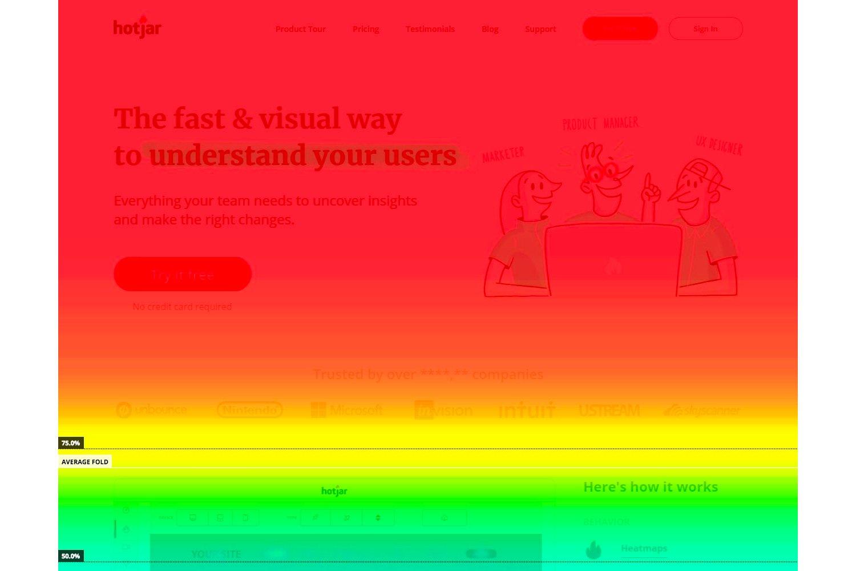 scrollmap-average-fold